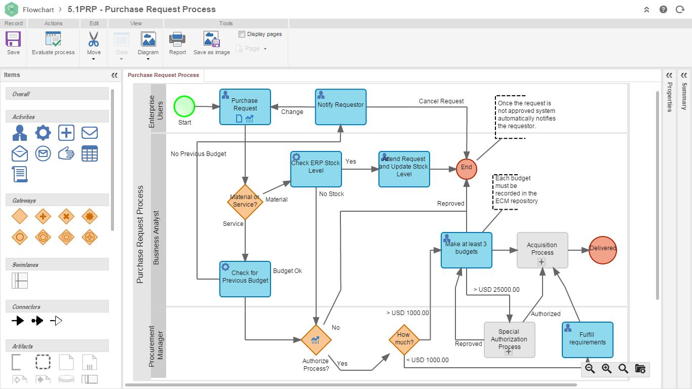Software For Business Process Management Bpm Softexpert