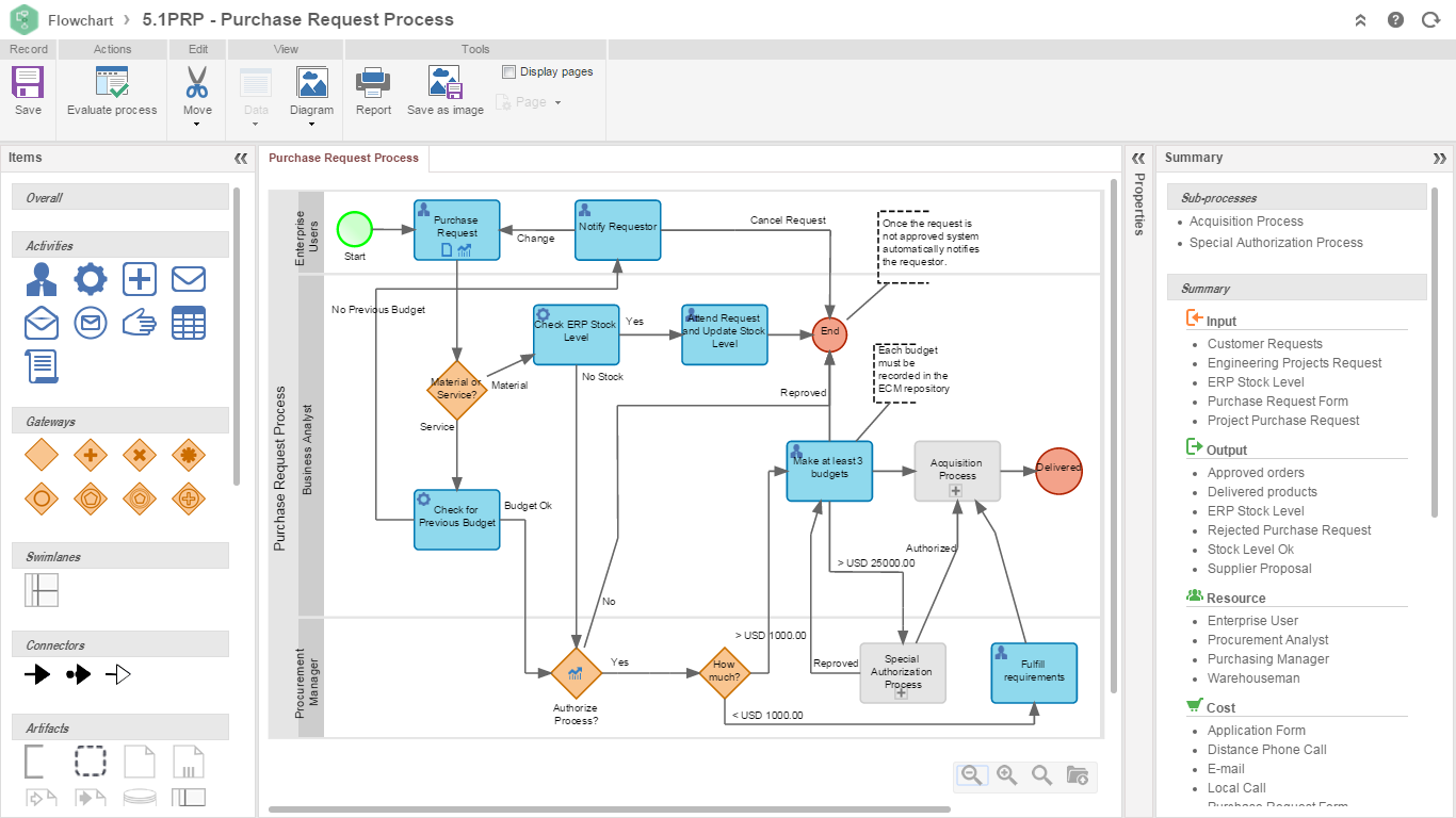 process map software free 28 images process map tool
