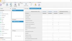 Análise dos processos e estratificação de resultados
