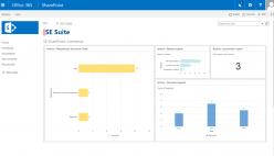 Microsoft SharePoint integration