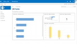 Integración con Microsoft SharePoint