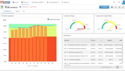 Monitoramento de objetivos e metas