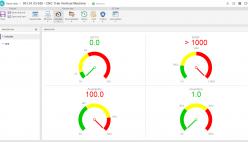 Asset performance indicators