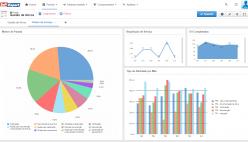 Monitoramento de ordem de serviços (OS)