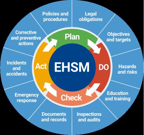 Framework_EHSM_ENG