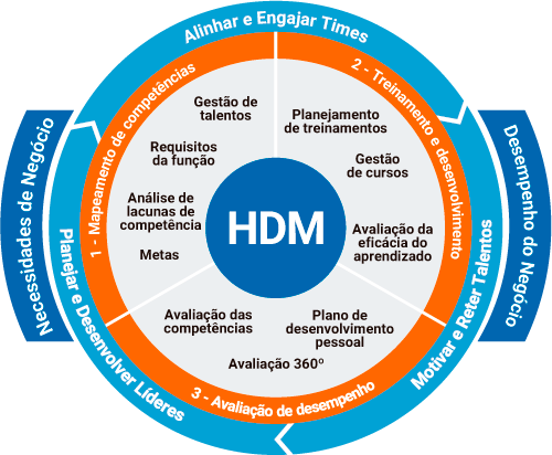 Framework_HDM_PT