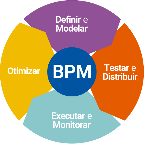 framework-bpm