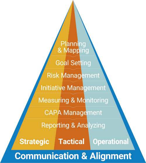 framework-cpm