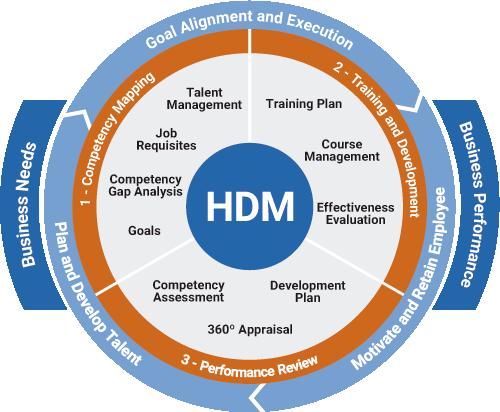 framework-hdm