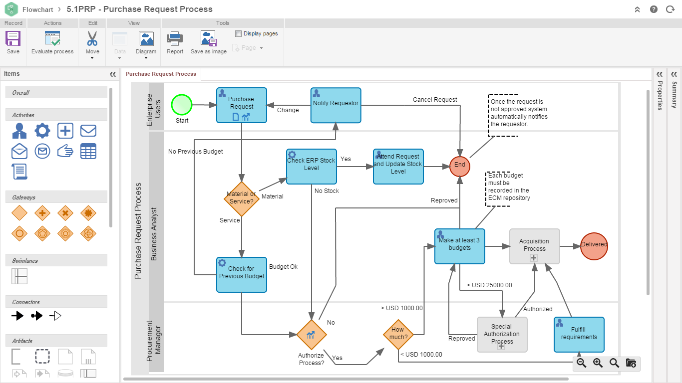 Bpmn softexpert software business process modeling bpmn pooptronica Image collections