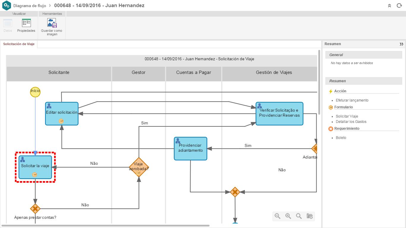 Software para automatizacin de procesos de negocio softexpert diagrama de flujo de procesos ccuart Choice Image