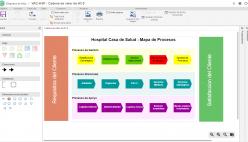 Diagrama de macro proceso (VAC)