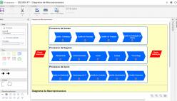 Diagrama de Macro Processo (VAC)
