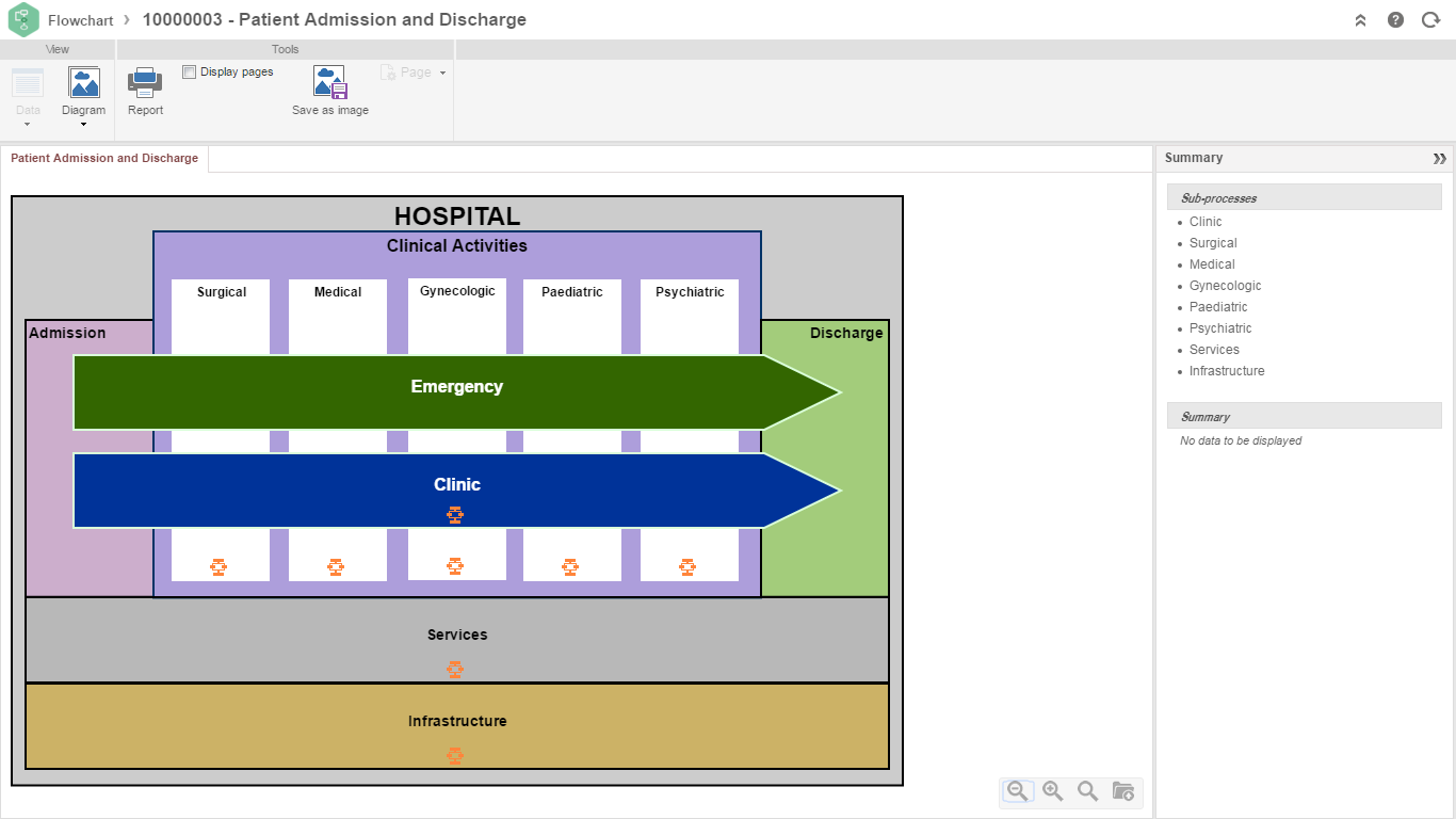 Healthcare softexpert software macro process mapping nvjuhfo Images