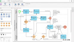 Business Process Modeling (BMPN)