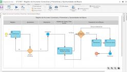 Definición de los procesos de negocio (BPMN)