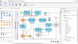 Modelagem do processo de negócio (BPMN)