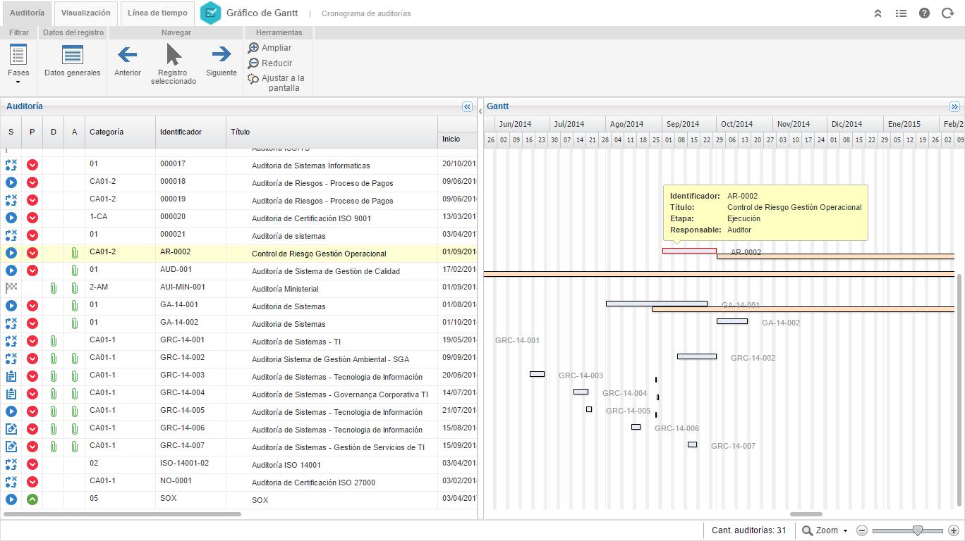 Software para Planificación y Controle de Auditorías | SoftExpert ...