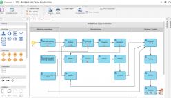 Modelaje del processo productivo