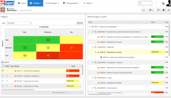 Evaluación y monitoreo de riesgos y controles