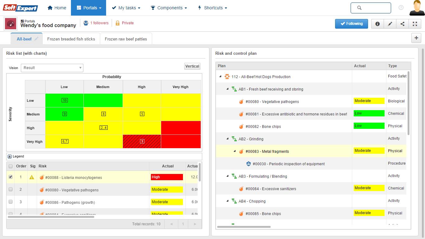 ISO 22000 | SoftExpert Software