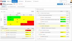 Surveillance de l'évaluation des contrôles des risques
