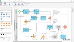 Business process modeling (BMPN)