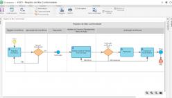 Modelagem dos processos de negócio