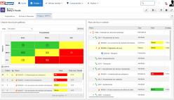 Análise e monitoramento de perigos