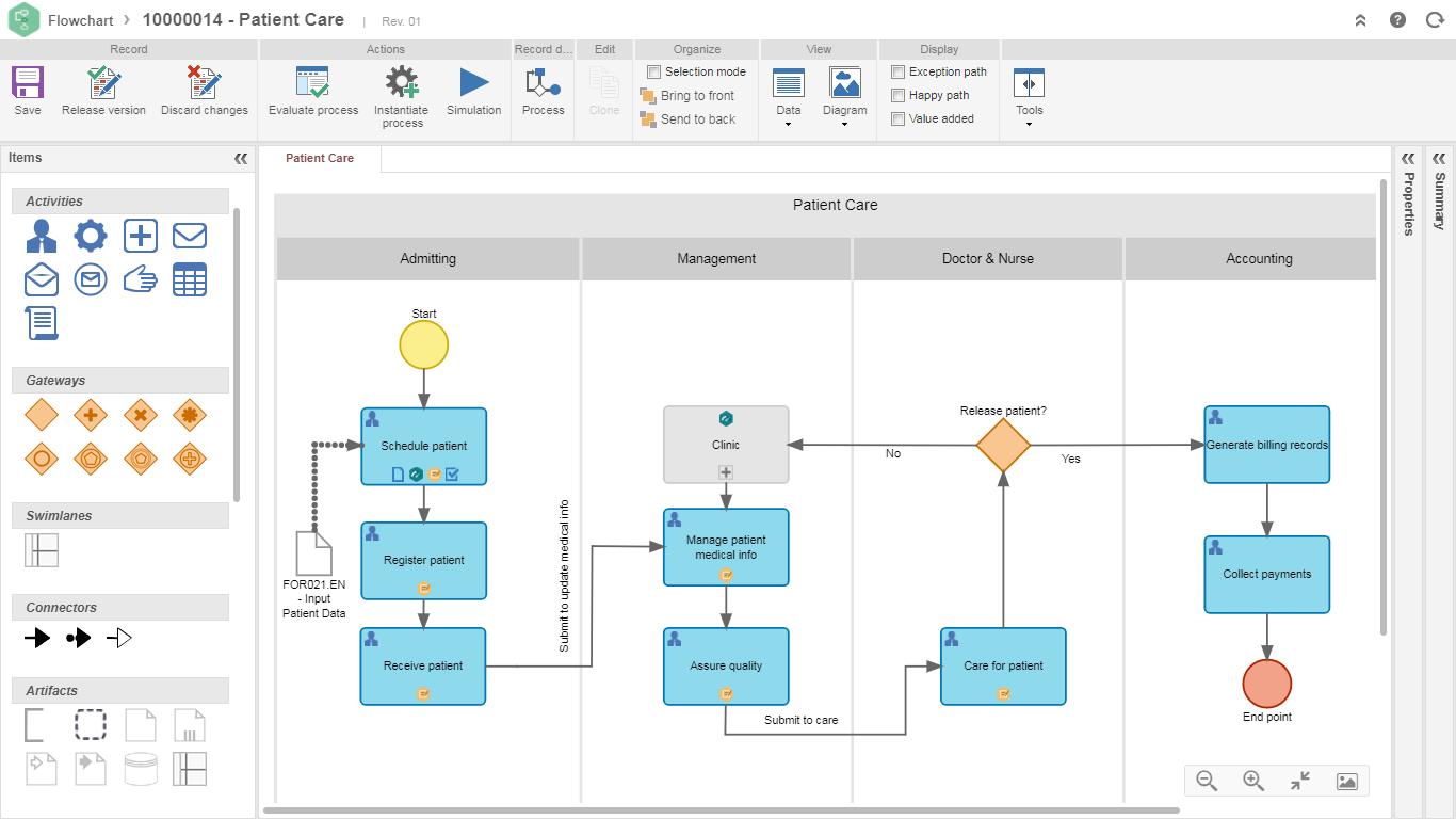 business process modeling bpmn