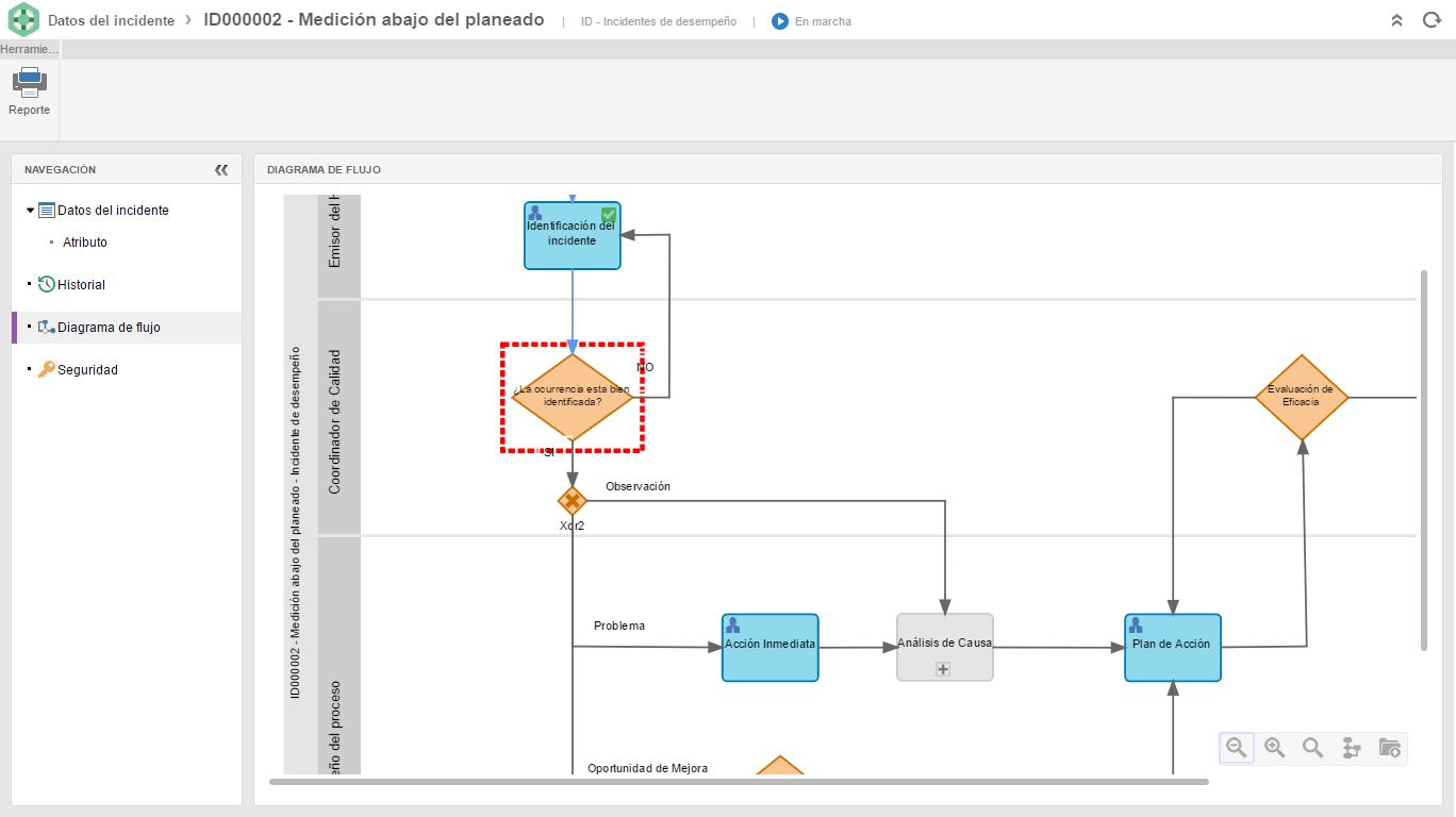 Software para la Gestión del Desempeño Corporativo - CPM | SoftExpert