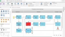 Modelagem do processo produtivo