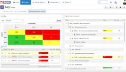 Avaliação e monitoramento dos perigos e controles