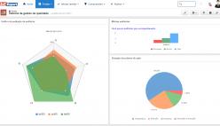 Acompanhamento e monitoramento das auditorias