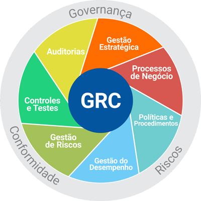 Framework_GRC_PT-SITE