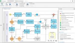 Identificação de riscos orientada por processos