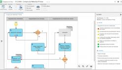 Identificación de riesgos orientada por procesos
