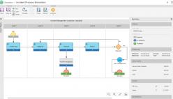 Business Process Simulation
