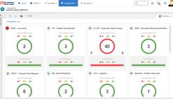 Workflow Monitoring