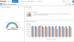 Automação e monitoramento de indicadores de desempenho energético