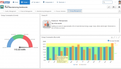 Automation and monitoring of energy performance indicators