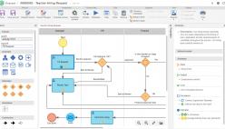 Modélisation des processus métiers (BPMN)