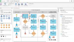 Processus basé sur BPMN