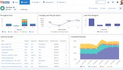 Task management portal