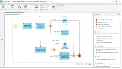 Modelagem de processo de violação de dados