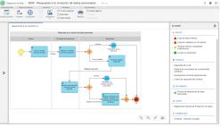 Modelado de procesos de violación de datos