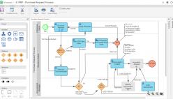 Modélisation de processus (BPMN)
